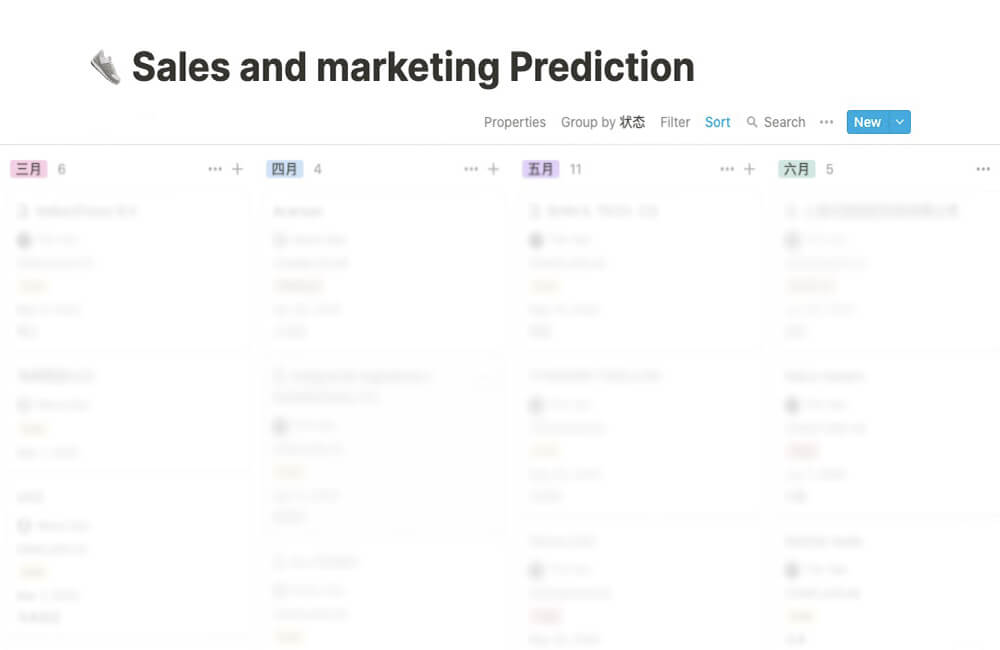 Sales and marketing Prediction