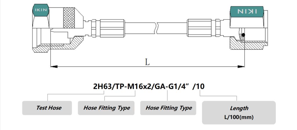 tester l'assemblage et les raccords des tuyaux