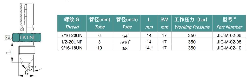phụ kiện ống, xoay 37 °